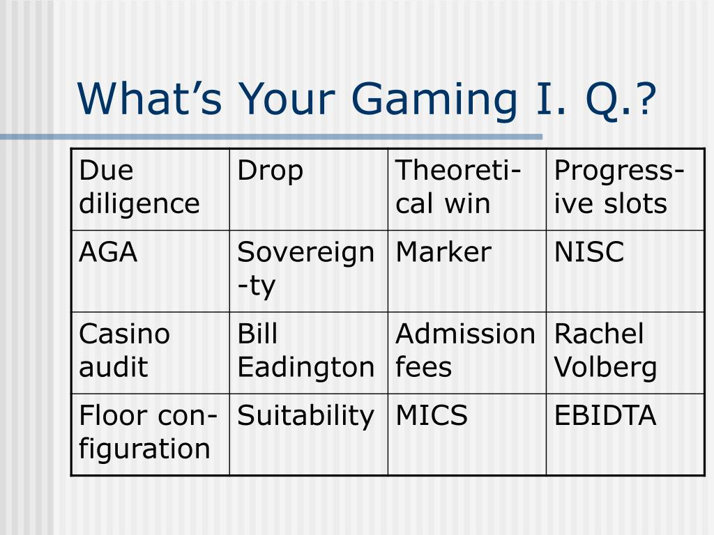 What's Your Gaming I. Q.?