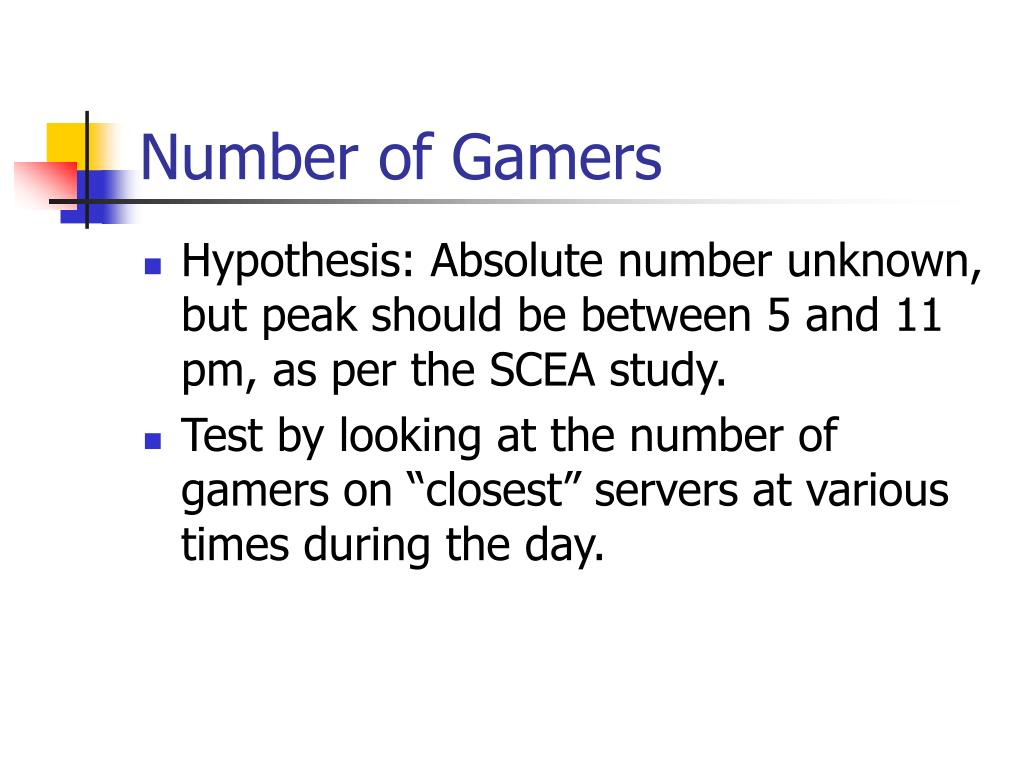 Number of Gamers