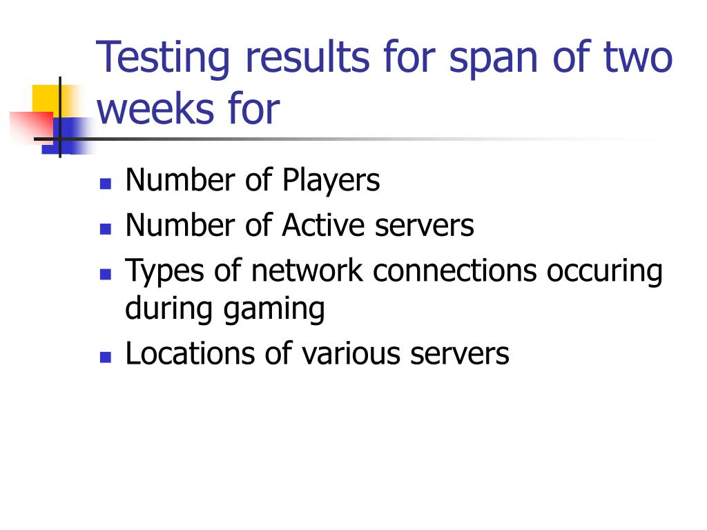Testing results for span of two weeks for