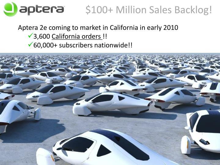$100+ Million Sales Backlog!