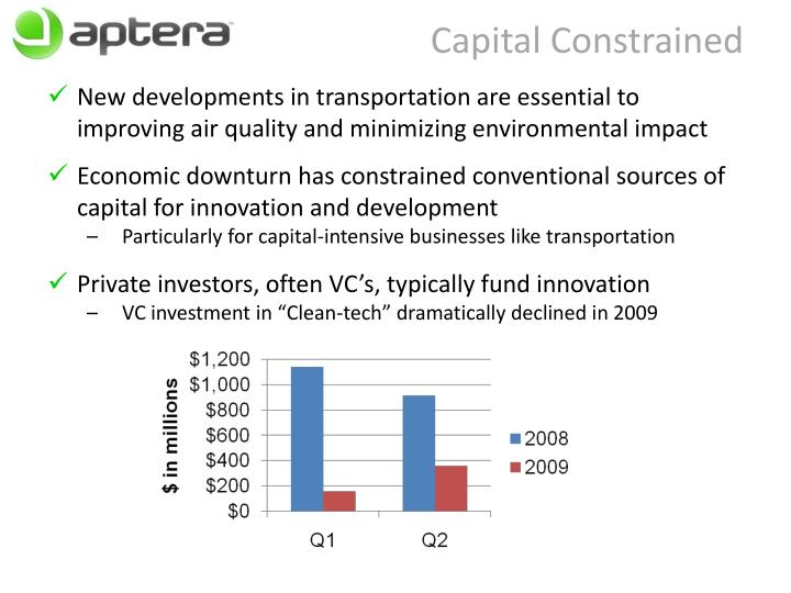 Capital Constrained