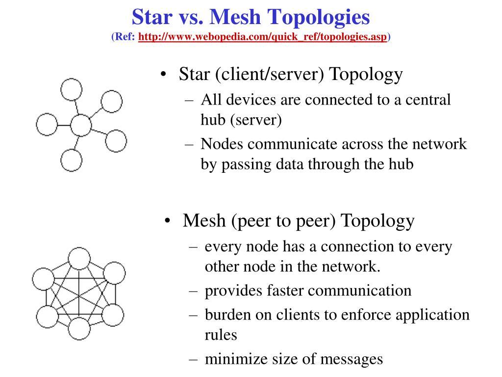 Star vs. Mesh Topologies