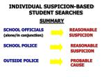 individual suspicion based student searches
