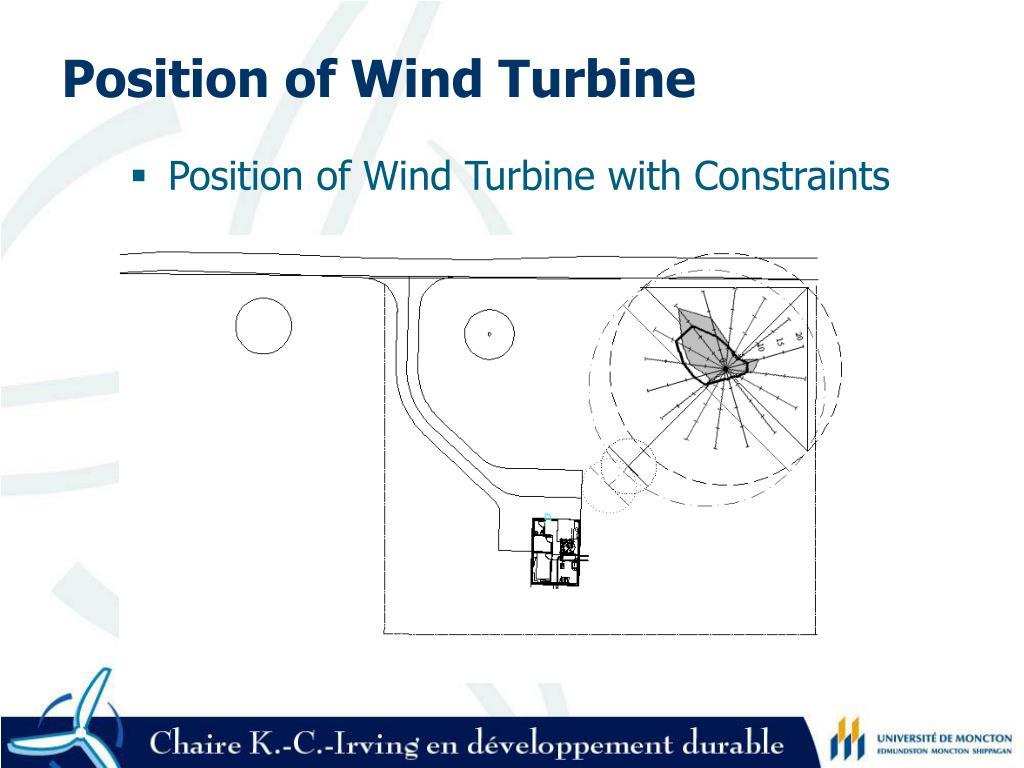 Position of Wind Turbine