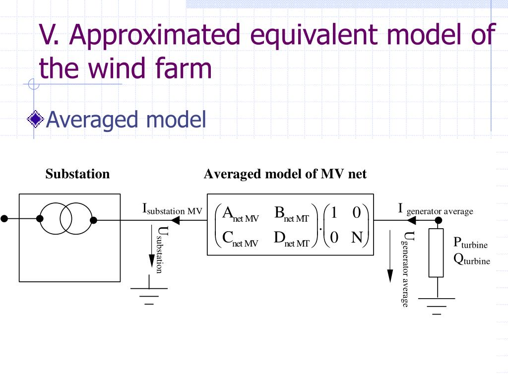 V. Approximated equivalent model of the wind farm