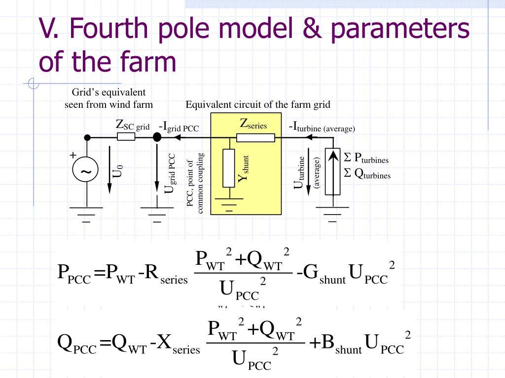 V. Fourth pole model & parameters of the farm