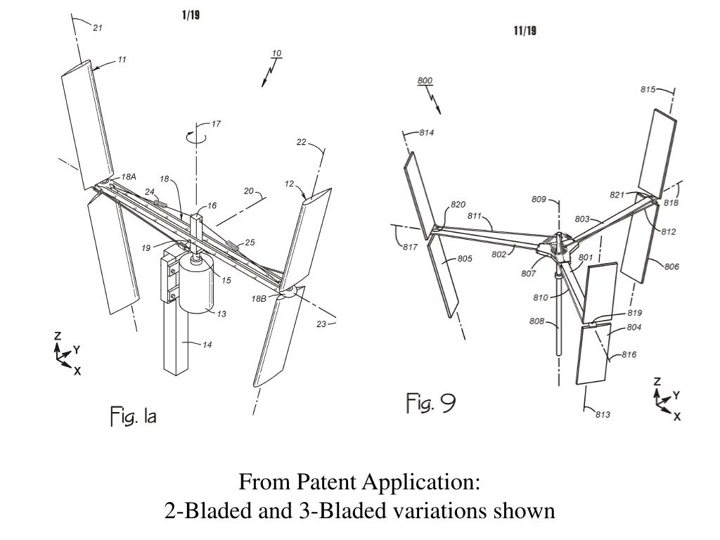 From Patent Application: