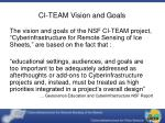 ci team vision and goals