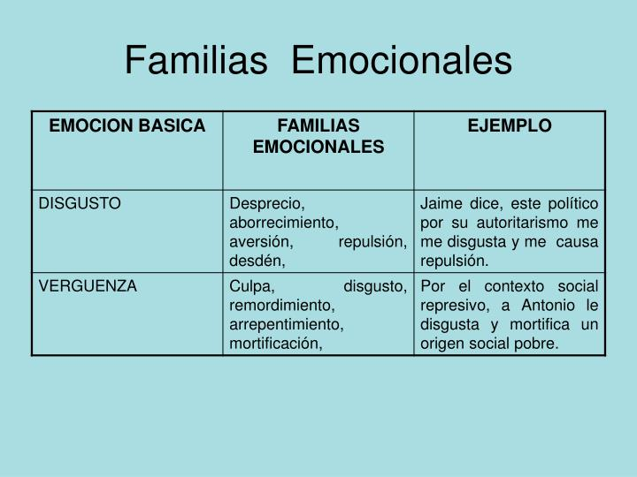 Familias  Emocionales