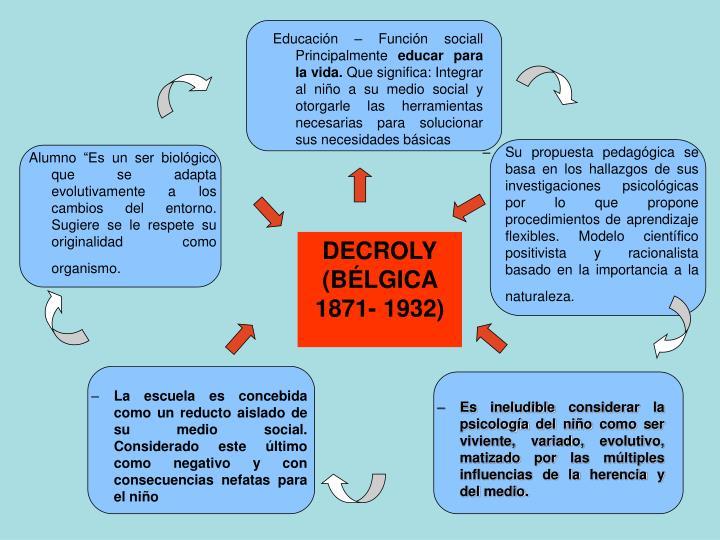 Educación – Función sociall Principalmente
