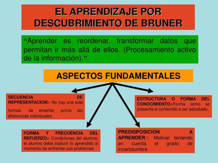 EL APRENDIZAJE POR DESCUBRIMIENTO DE BRUNER