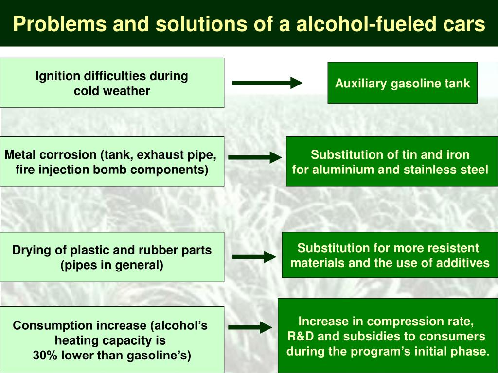 Problems and solutions of a alcohol-fueled cars