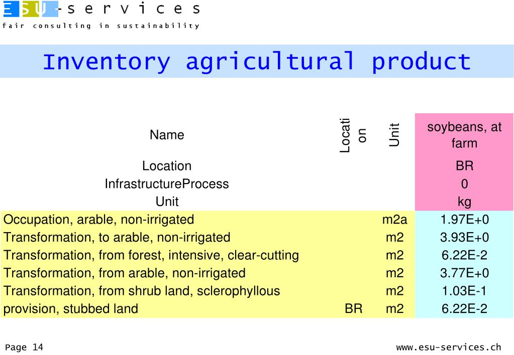 Inventory agricultural product
