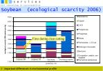 soybean ecological scarcity 2006