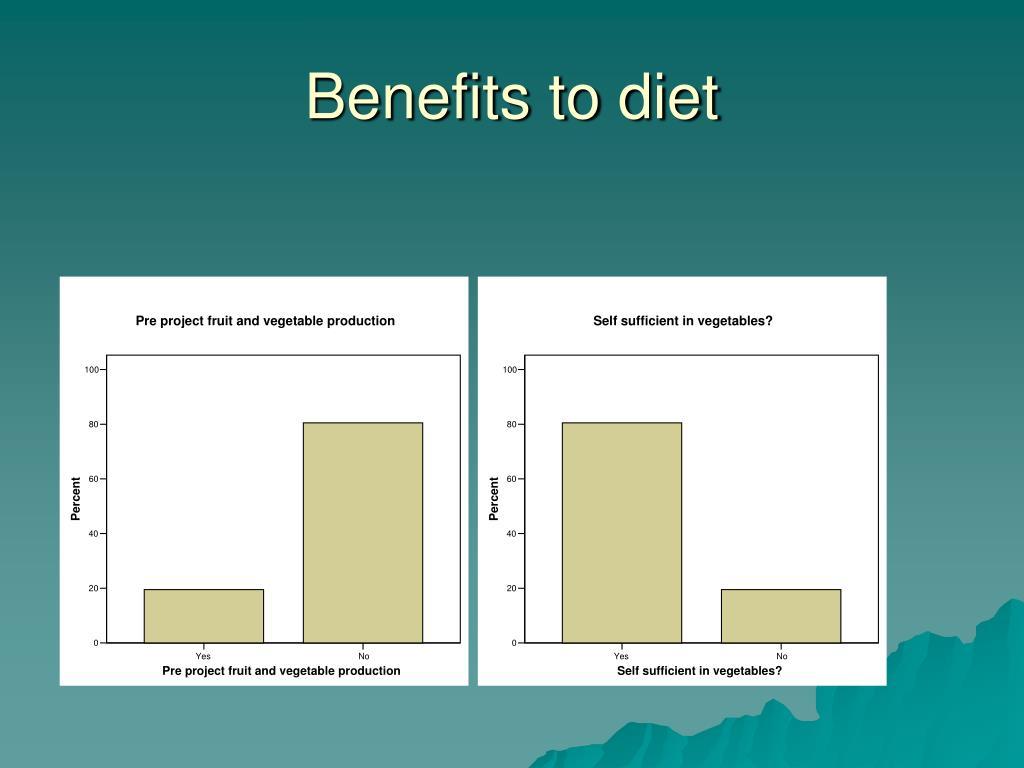 Benefits to diet