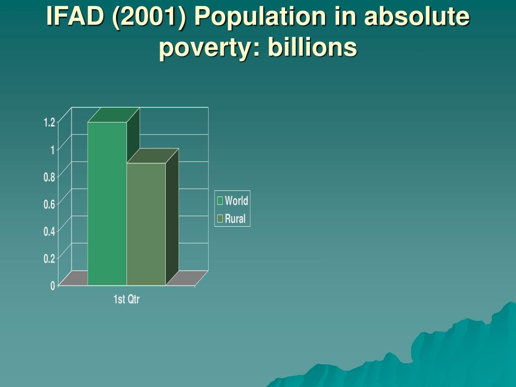 IFAD (2001) Population in absolute poverty: billions