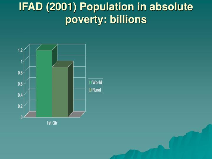 Ifad 2001 population in absolute poverty billions