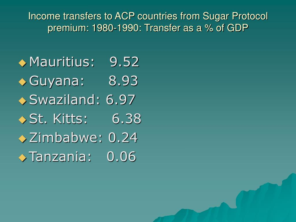 Income transfers to ACP countries from Sugar Protocol premium: 1980-1990: Transfer as a % of GDP