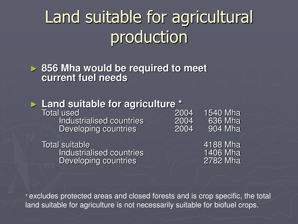 Land suitable for agricultural production