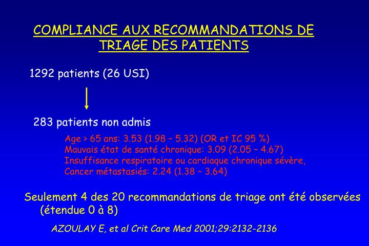 COMPLIANCE AUX RECOMMANDATIONS DE TRIAGE DES PATIENTS