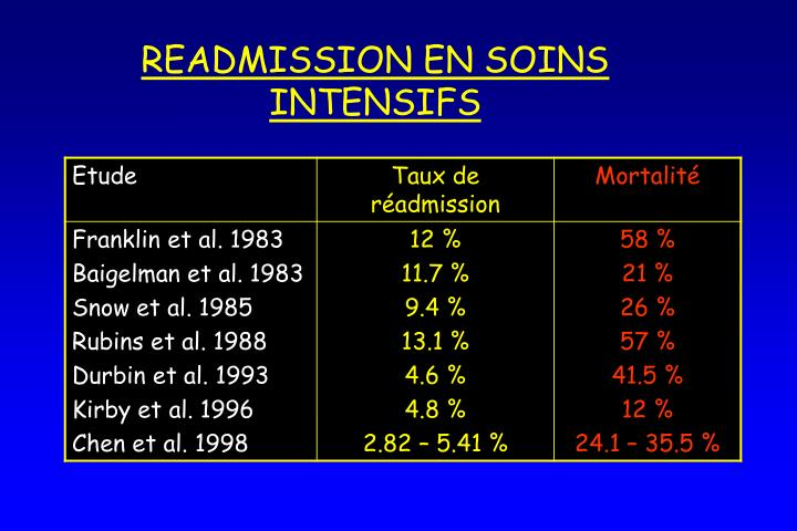 READMISSION EN SOINS INTENSIFS
