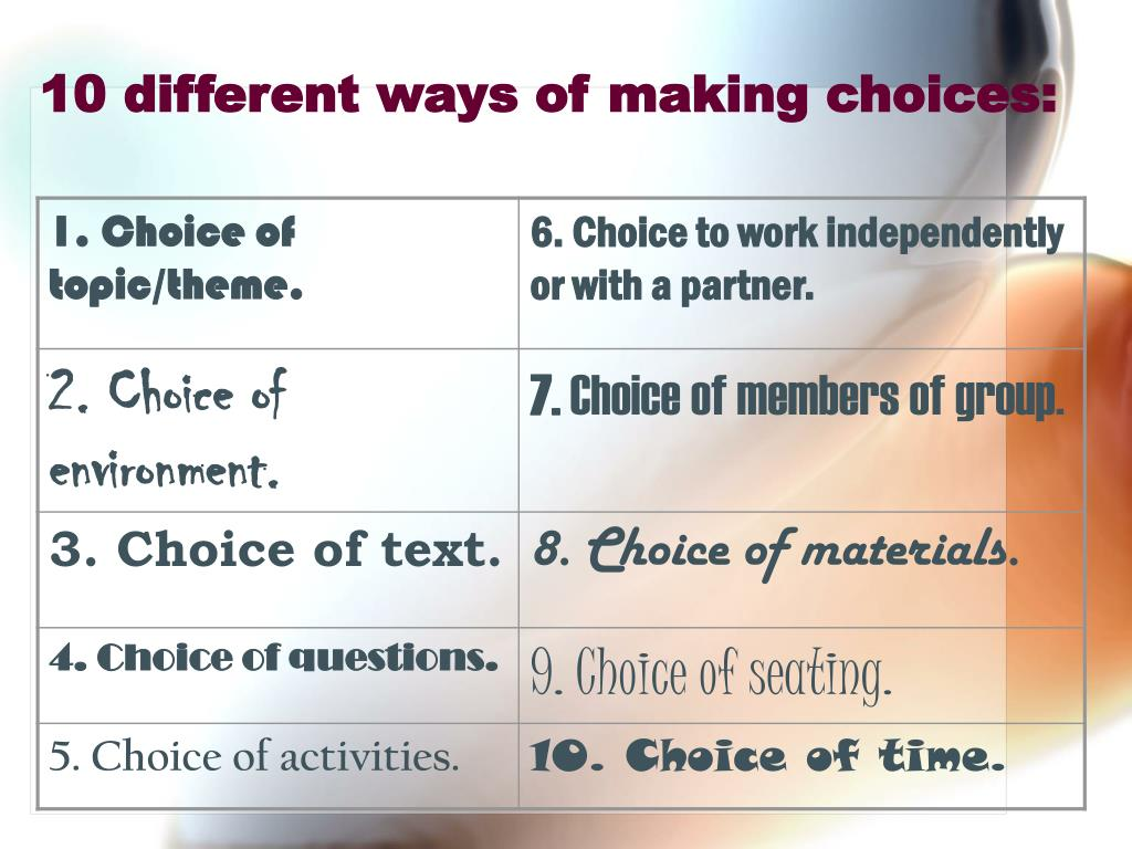 10 different ways of making choices: