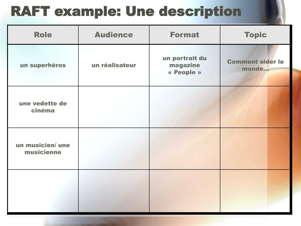 RAFT example: Une description