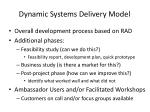 dynamic systems delivery model