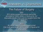 the future of surgery