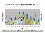 airport arrivals w plane departures 6 21