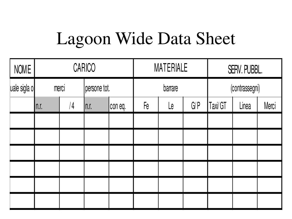 Lagoon Wide Data Sheet