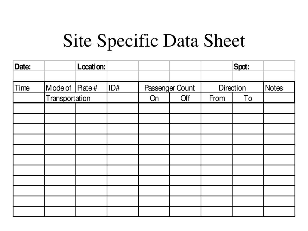 Site Specific Data Sheet