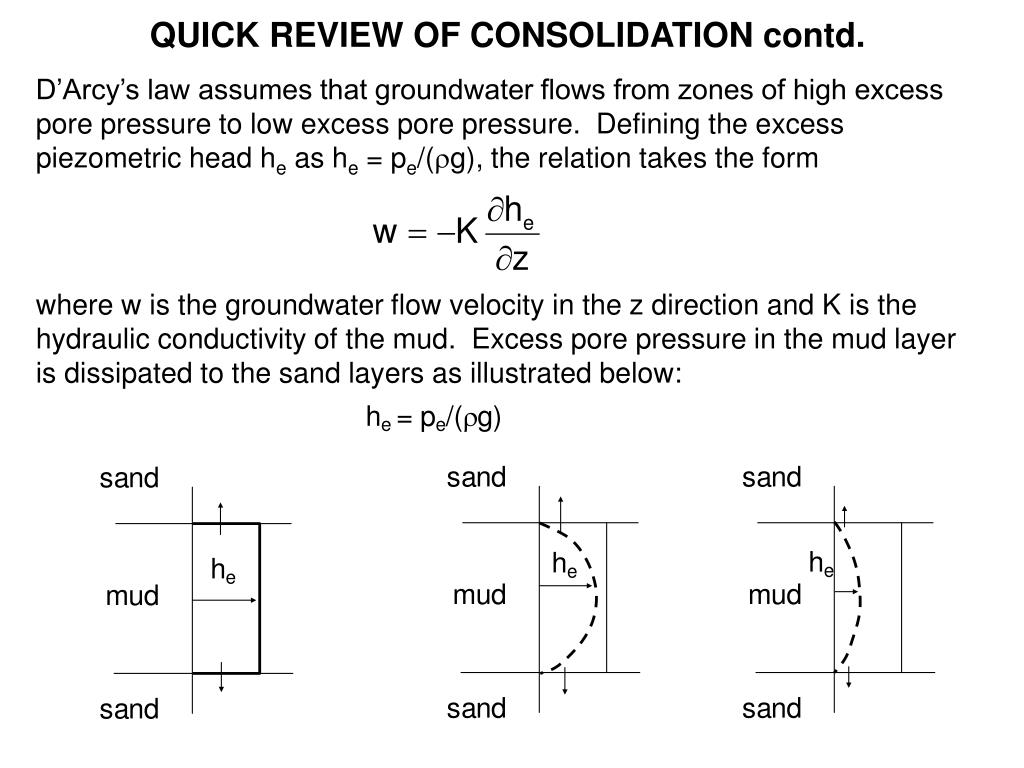 QUICK REVIEW OF CONSOLIDATION contd.