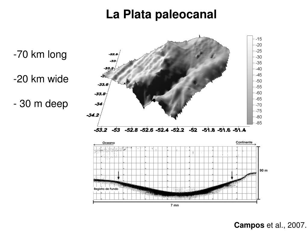 La Plata paleocanal