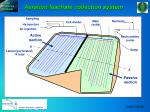 aeration leachate collection system