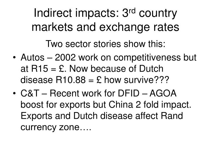Indirect impacts: 3
