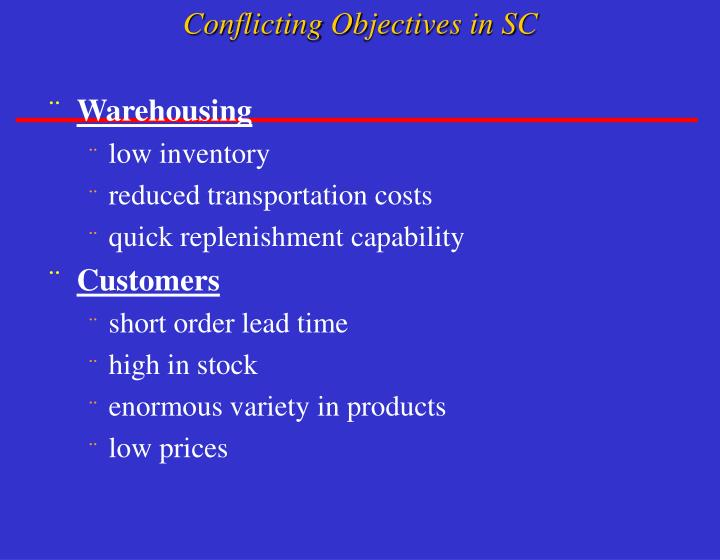 Conflicting Objectives in SC