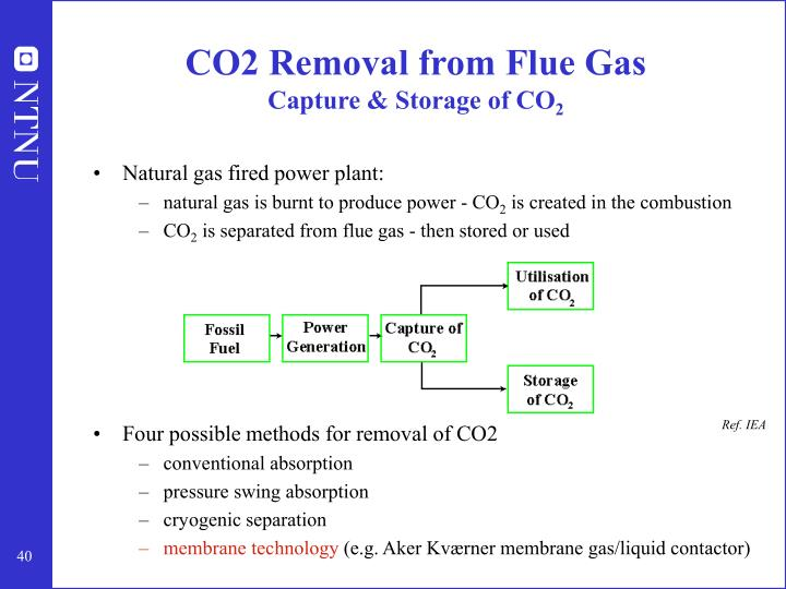 Co Removal From Natural Gas Offshore