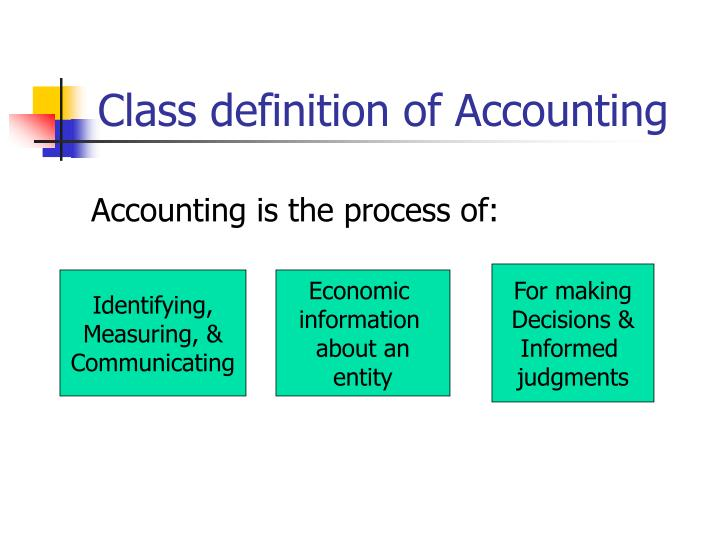 decision making in managerial accounting Management bases decisions to add or eliminate products only on the differential items that is, the costs and in make-or-buy decisions, management also should consider the opportunity cost of not utilizing the space for 72 management accounting decision making add or delete product line.