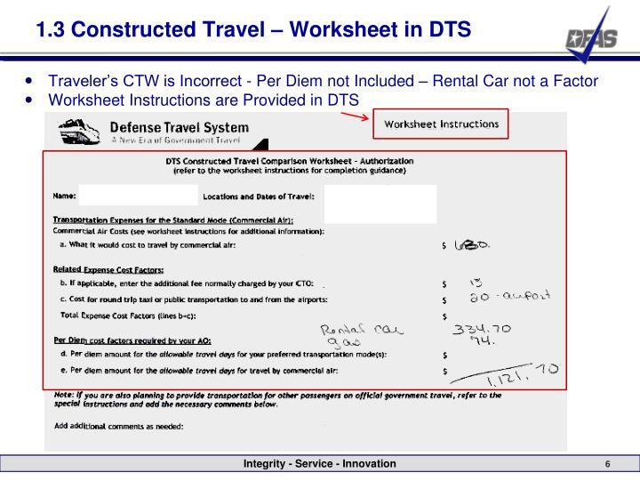 Government Travel Card Per Diem
