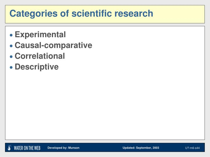Categories of scientific research