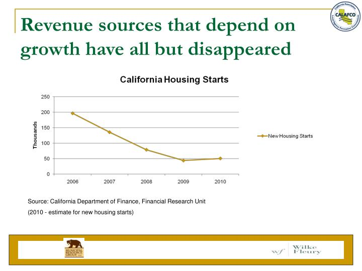 Revenue sources that depend on growth have all but disappeared
