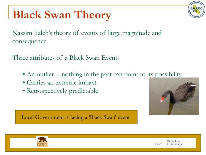 Black Swan Theory