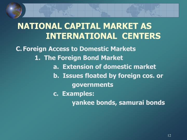 NATIONAL CAPITAL MARKET AS