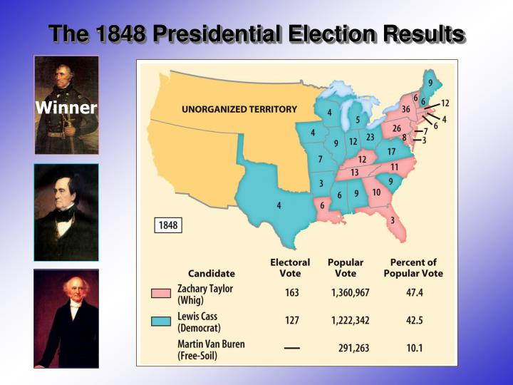 The 1848 Presidential Election Results