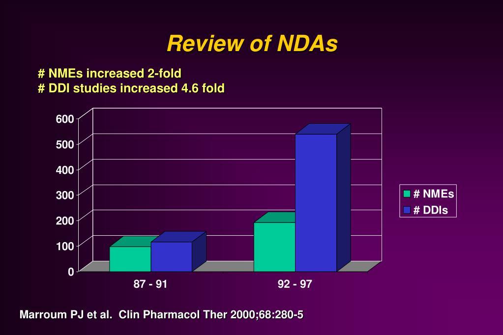 Neurontin 1200 mg