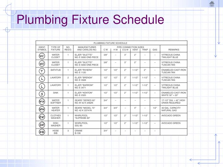 ppt plumbing powerpoint presentation id 1235979 piping isometric diagram piping instrumentation diagram p id tutorial