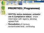 priorities programmes2