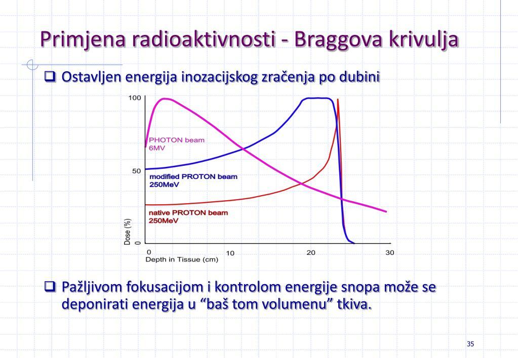 definirati datiranje radioaktivnog ugljika