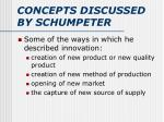 concepts discussed by schumpeter2